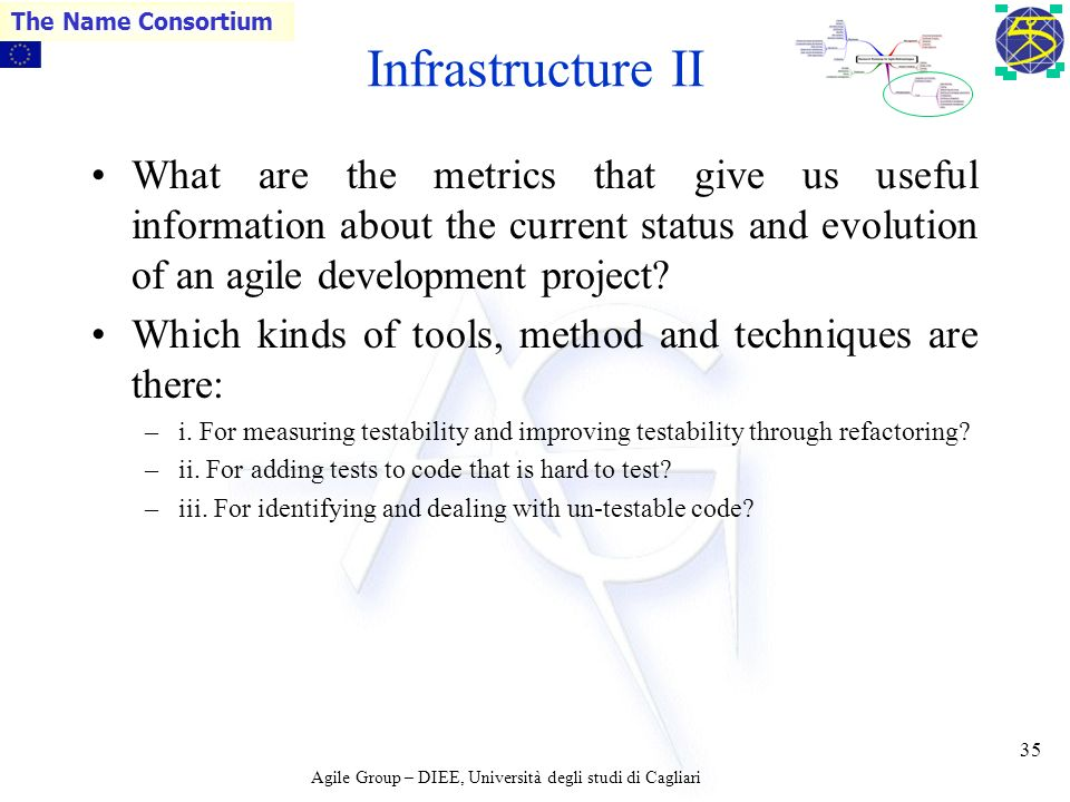Agile Group – DIEE, Università degli studi di Cagliari The Name Consortium 34 Infrastructure I What are the tools that are really needed in AMs? Do we