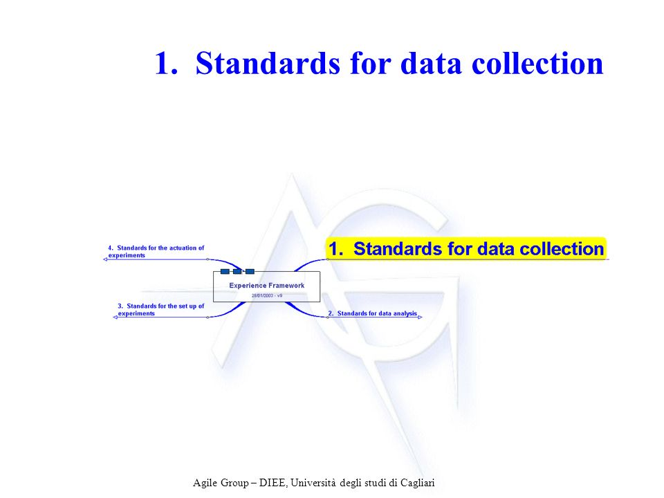 1. Standards for data collection