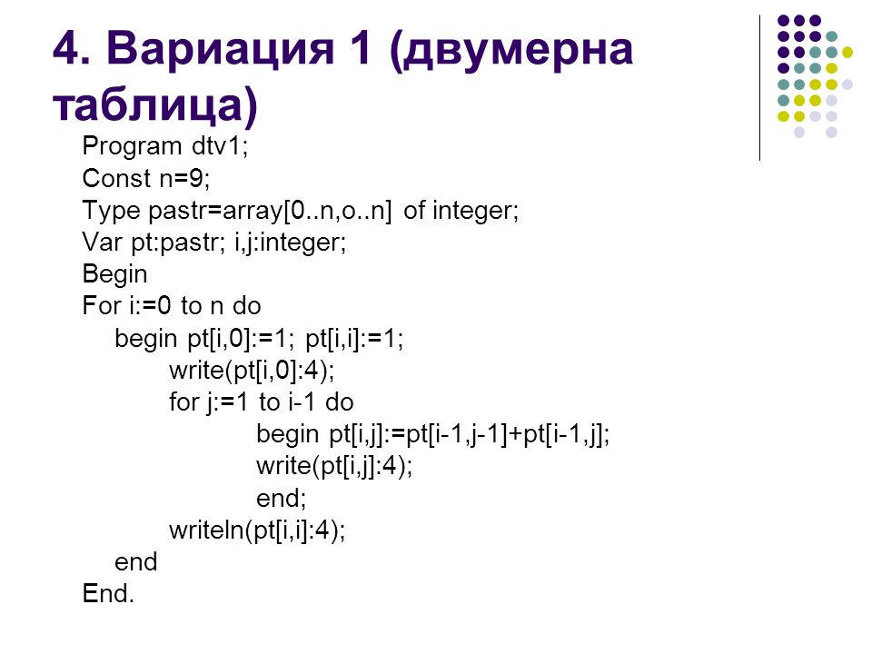 4. Вариация 1 (двумерна таблица) Program dtv1; Const n=9; Type pastr=array[0..n,o..n] of integer; Var pt:pastr; i,j:integer; Begin For i:=0 to n do be