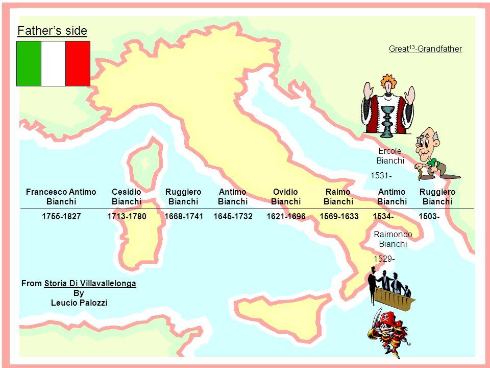 Fathers side Francesco Antimo Bianchi Great 13 -Grandfather 1755-1827 Cesidio Bianchi 1713-1780 Ruggiero Bianchi 1668-1741 Antimo Bianchi 1645-1732 Ov