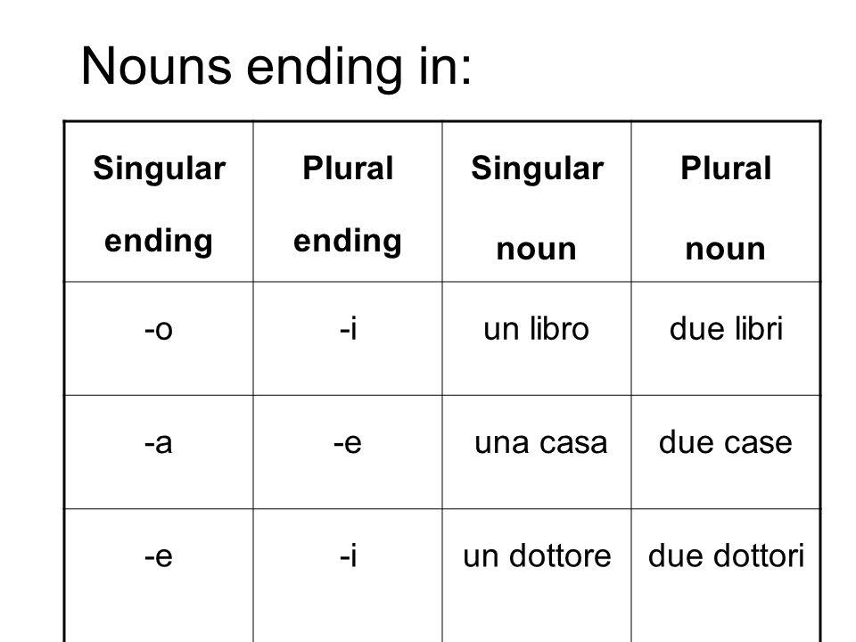 Singular ending Plural ending Singular noun Plural noun -o-iun librodue libri -a-e una casadue case -e-iun dottoredue dottori Nouns ending in: