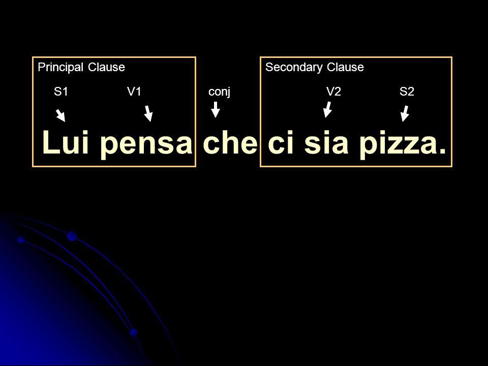 S1V1conjV2S2 Principal ClauseSecondary Clause Lui pensa che ci sia pizza.
