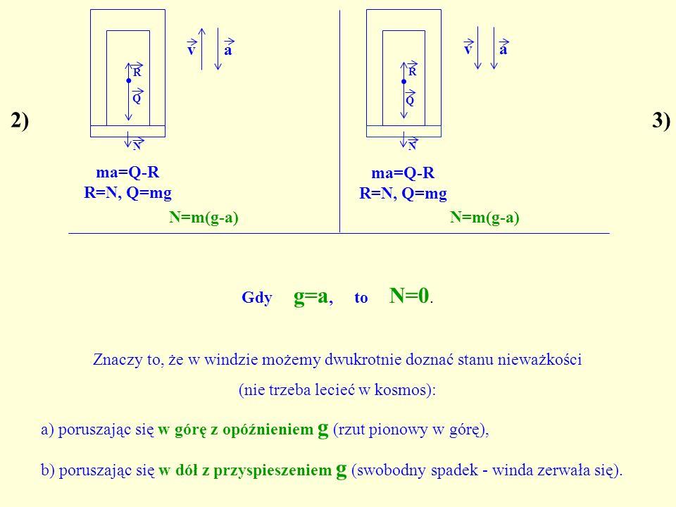 N ma=R-Q R=N, Q=mg N=m(g+a) va Q.R 4) va Q N R.