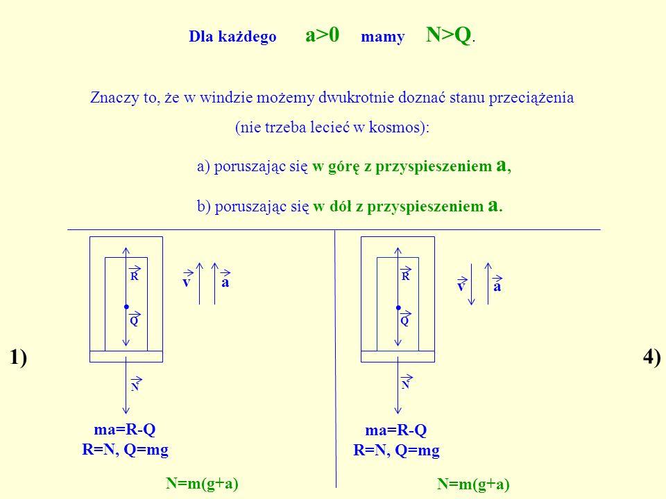 N ma=R-Q R=N, Q=mg N=m(g+a) va Q. R 4) va Q N R.