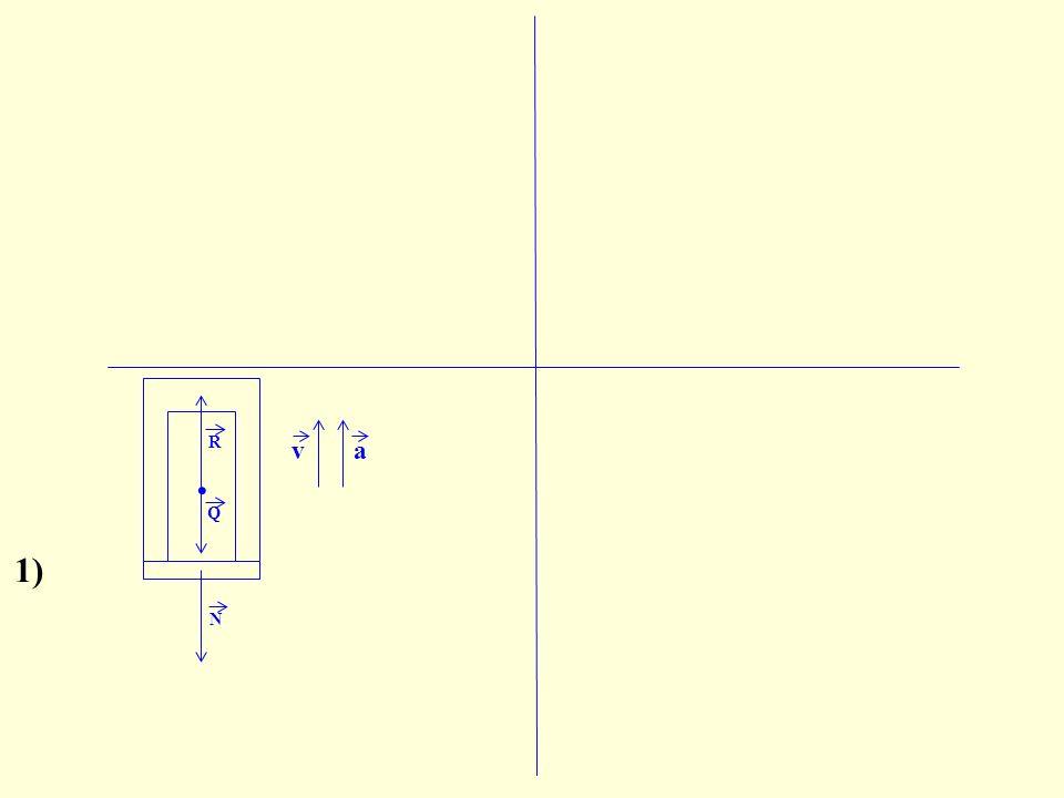 N ma=R-Q va Q. R 1)