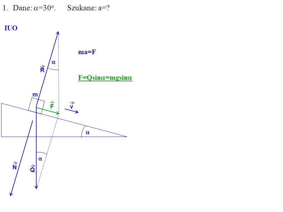 Q R N F m 1.Dane: =30 o. Szukane: a= IUO v ma=F F=Qsin =mgsin