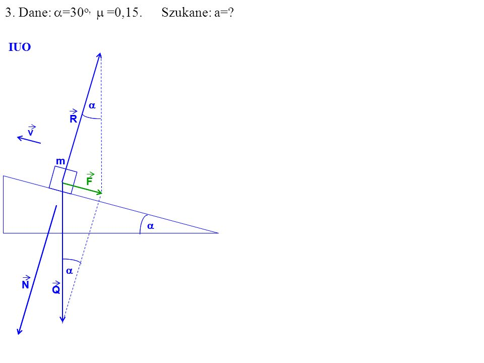 v Q R N F m IUO Q R N F m IUO 3. Dane: =30 o, =0,15. Szukane: a=