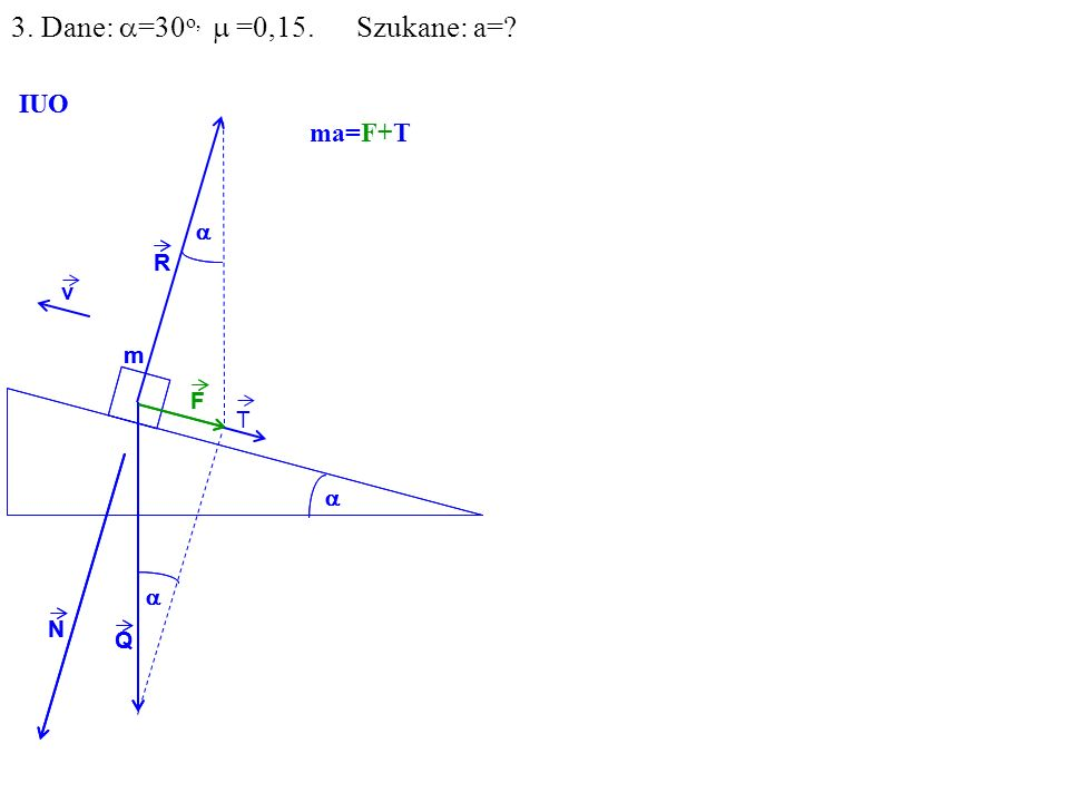 v Q R N F m IUO T ma=F+T Q R N F m IUO 3. Dane: =30 o, =0,15. Szukane: a=