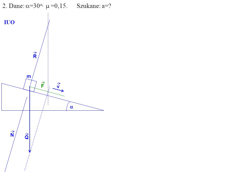 v Q R N F m IUO T 2.Dane: =30 o, =0,15. Szukane: a=.