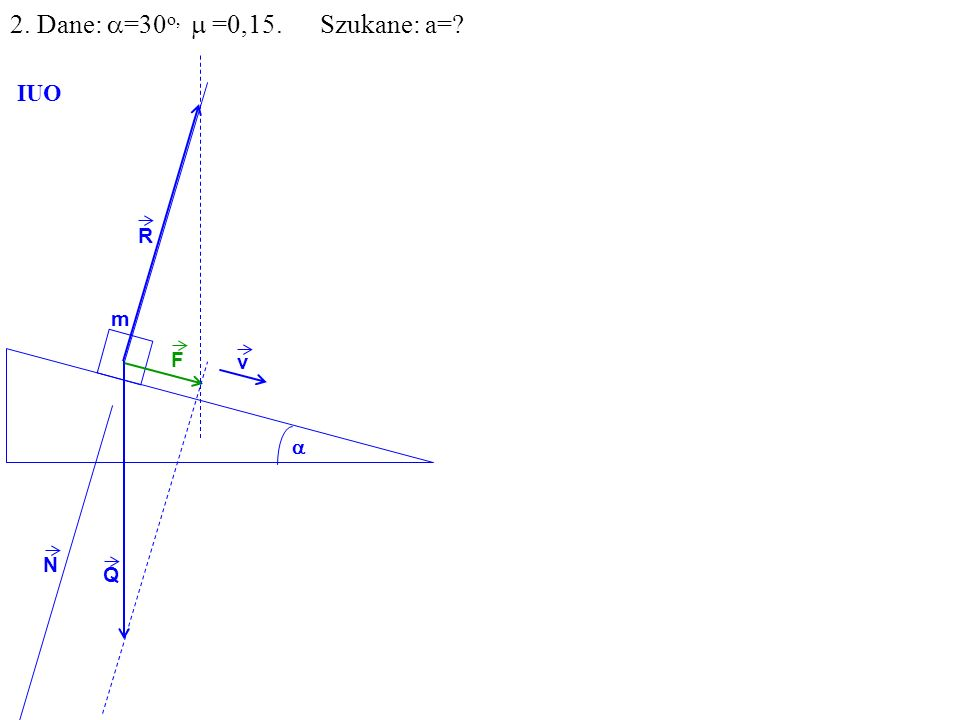 v Q R N F m IUO 2. Dane: =30 o, =0,15. Szukane: a=?