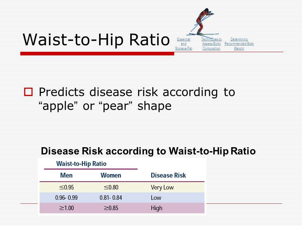 Waist-to-Hip Ratio Predicts disease risk according to apple or pear shape Disease Risk according to Waist-to-Hip Ratio Essential and Storage Fat Techn