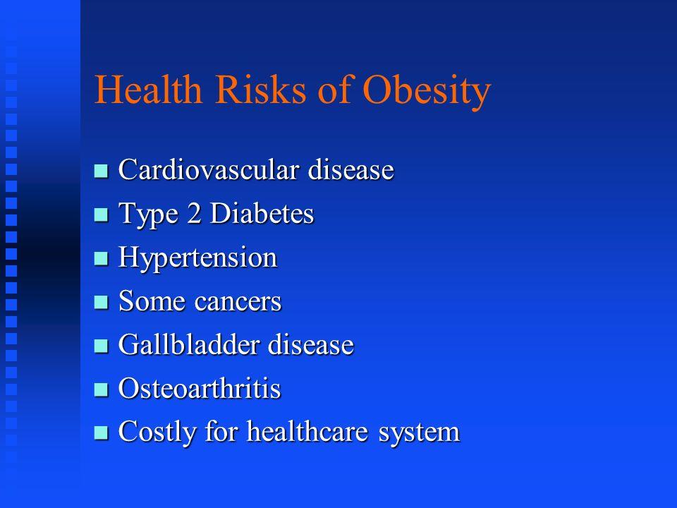 Health Risks of Obesity Cardiovascular disease Cardiovascular disease Type 2 Diabetes Type 2 Diabetes Hypertension Hypertension Some cancers Some canc