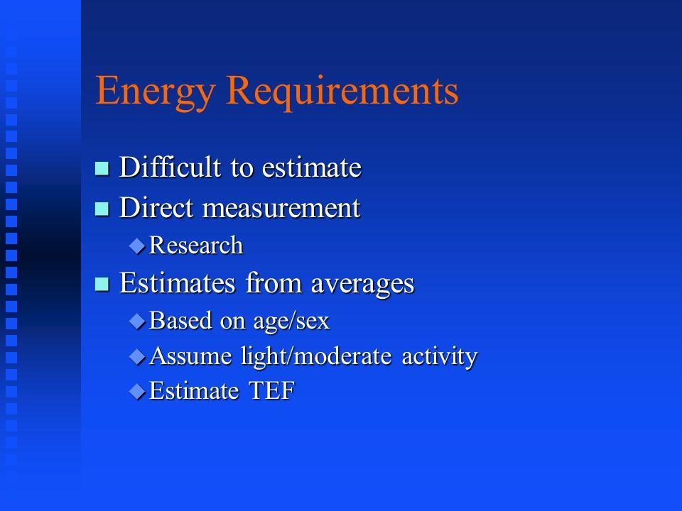 Energy Requirements Difficult to estimate Difficult to estimate Direct measurement Direct measurement Research Research Estimates from averages Estima