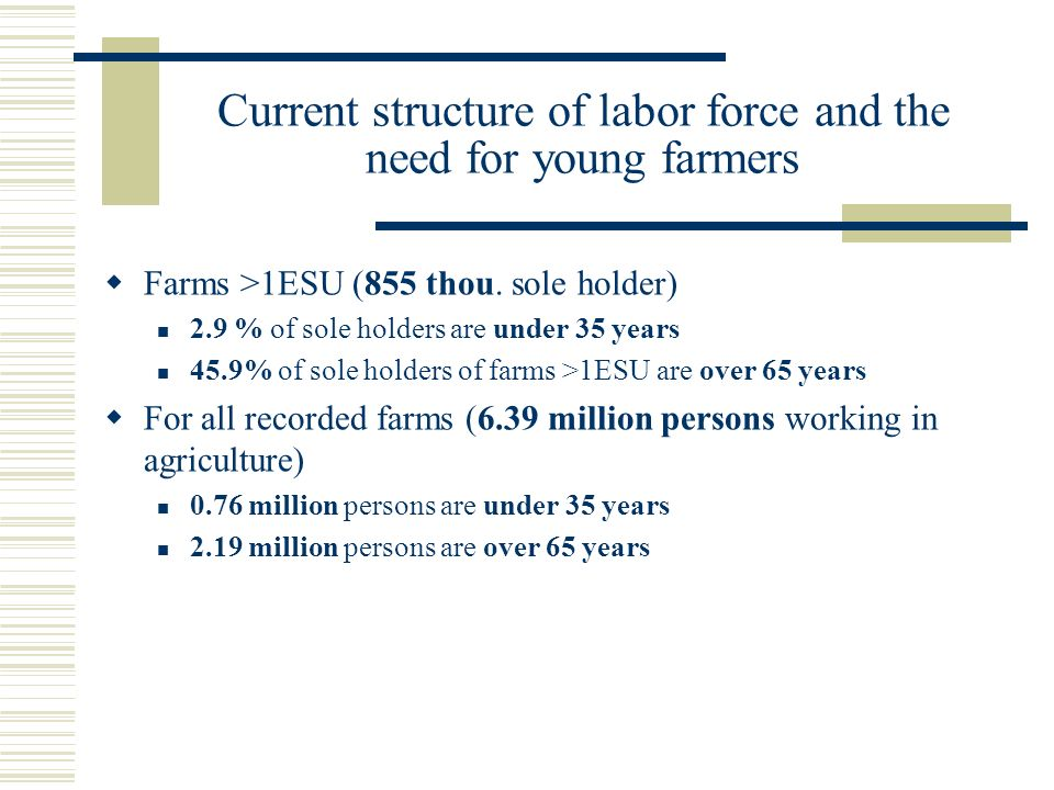 Current structure of labor force and the need for young farmers Farms >1ESU (855 thou. sole holder) 2.9 % of sole holders are under 35 years 45.9% of