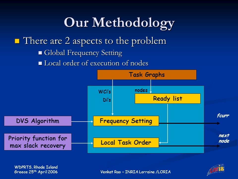 WDPRTS, Rhode Island Greece 25 th April 2006 Venkat Rao – INRIA Lorraine /LORIA Our Methodology There are 2 aspects to the problem There are 2 aspects
