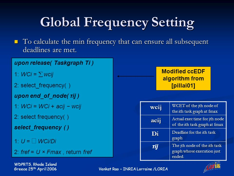 WDPRTS, Rhode Island Greece 25 th April 2006 Venkat Rao – INRIA Lorraine /LORIA Global Frequency Setting To calculate the min frequency that can ensur