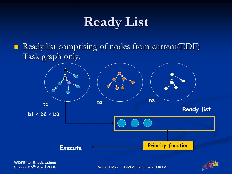 WDPRTS, Rhode Island Greece 25 th April 2006 Venkat Rao – INRIA Lorraine /LORIA Ready List Ready list comprising of nodes from current(EDF) Task graph only.