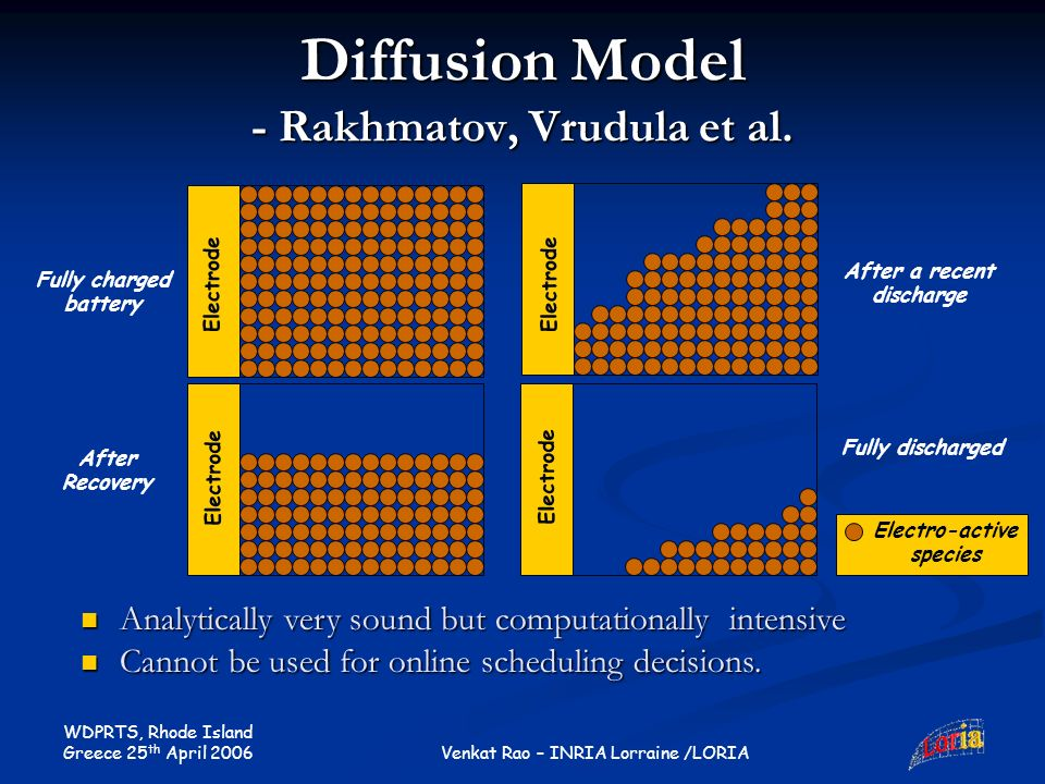 WDPRTS, Rhode Island Greece 25 th April 2006 Venkat Rao – INRIA Lorraine /LORIA Diffusion Model - Rakhmatov, Vrudula et al. Analytically very sound bu