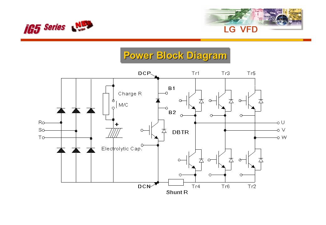 Power Block Diagram iG5 Series LG VFD