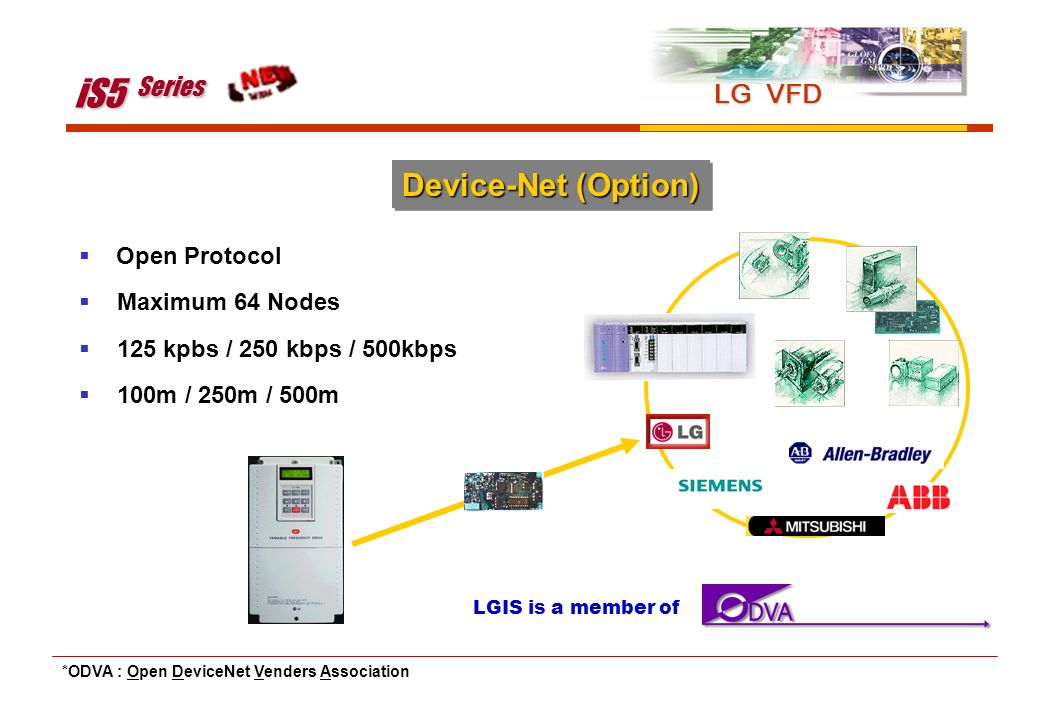 Device-Net (Option) Open Protocol Maximum 64 Nodes 125 kpbs / 250 kbps / 500kbps 100m / 250m / 500m LGIS is a member of *ODVA : Open DeviceNet Venders