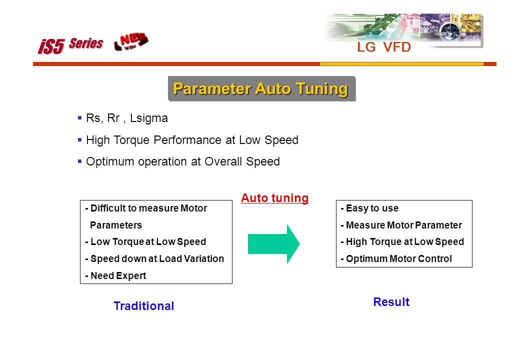 Parameter Auto Tuning Rs, Rr, Lsigma High Torque Performance at Low Speed Optimum operation at Overall Speed - Difficult to measure Motor Parameters -