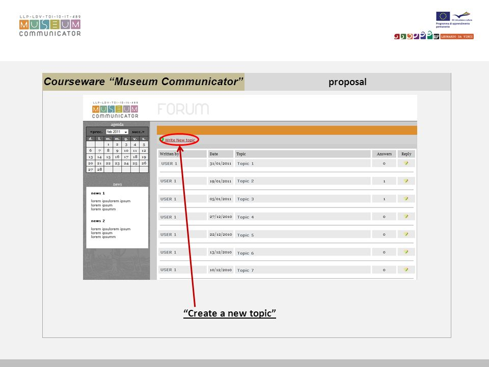 Courseware Museum Communicator proposal Create a new topic