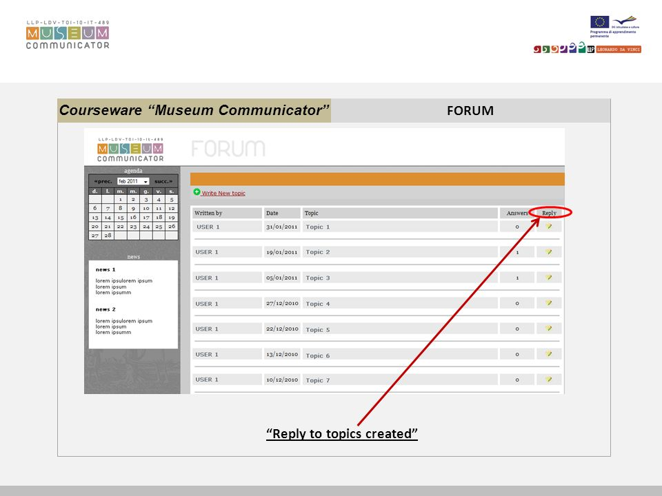 Courseware Museum Communicator FORUM Reply to topics created
