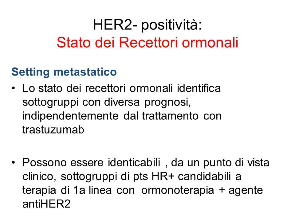 Setting metastatico Lo stato dei recettori ormonali identifica sottogruppi con diversa prognosi, indipendentemente dal trattamento con trastuzumab Pos