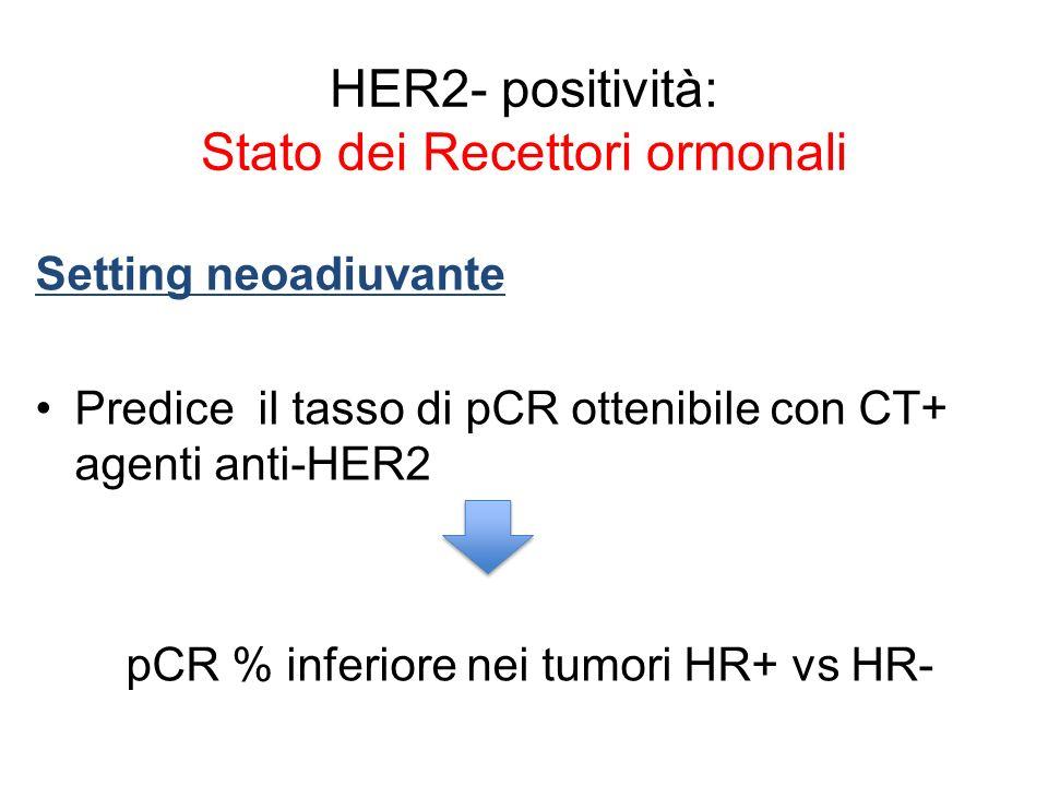 Setting neoadiuvante Predice il tasso di pCR ottenibile con CT+ agenti anti-HER2 pCR % inferiore nei tumori HR+ vs HR- HER2- positività: Stato dei Rec