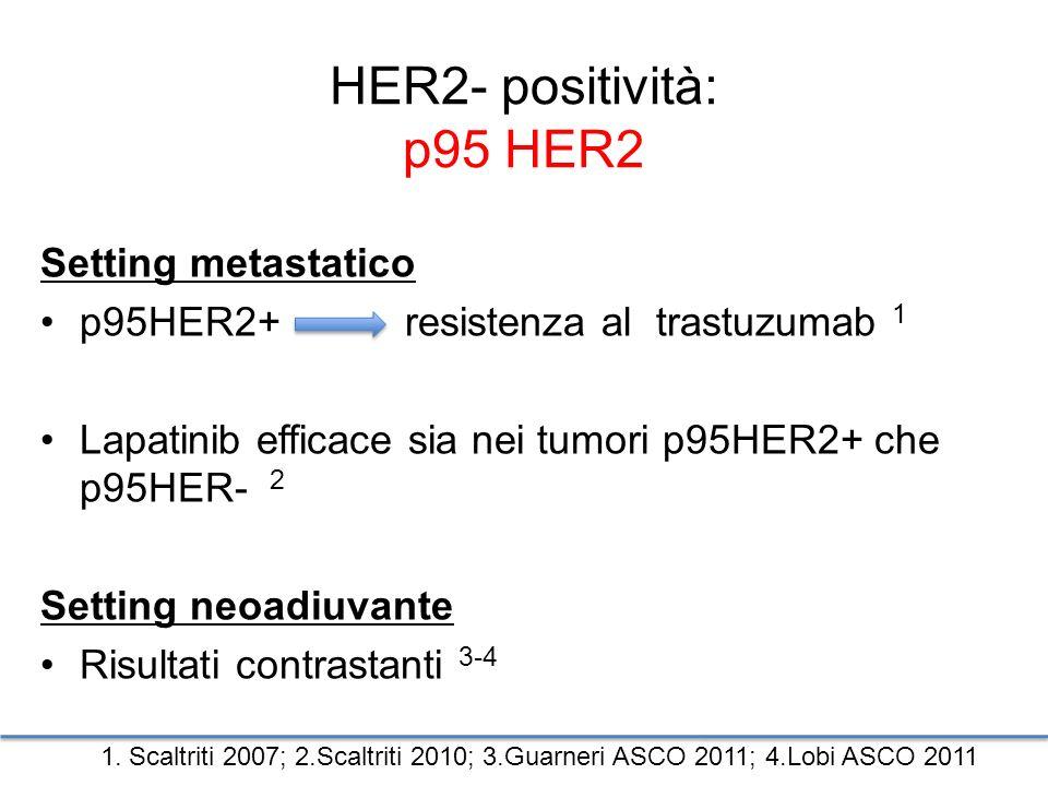 Setting metastatico p95HER2+ resistenza al trastuzumab 1 Lapatinib efficace sia nei tumori p95HER2+ che p95HER- 2 Setting neoadiuvante Risultati contr