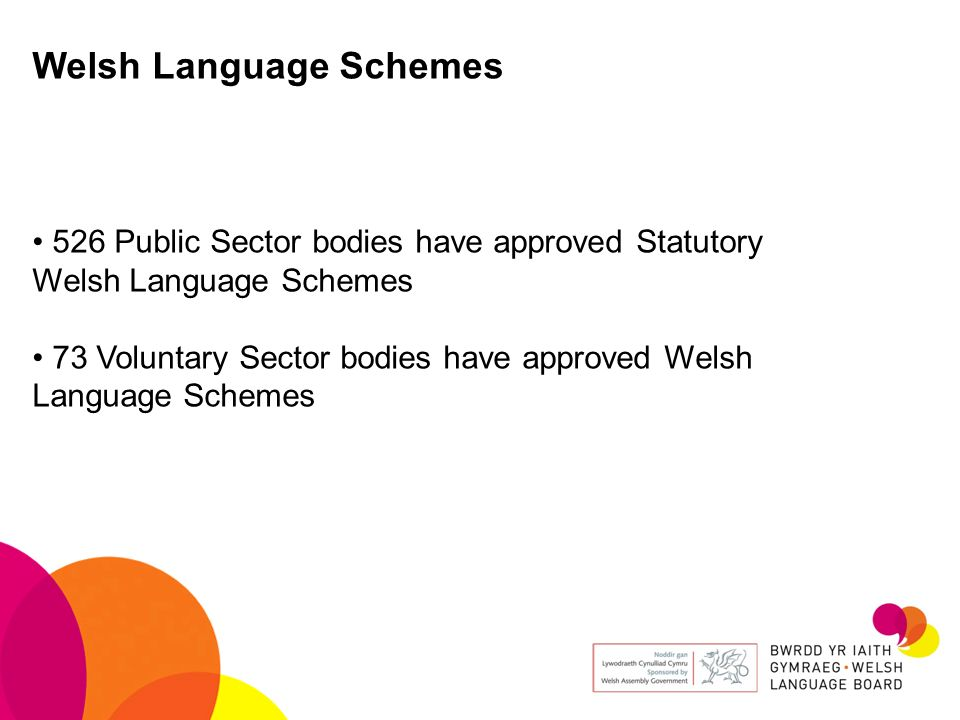 526 Public Sector bodies have approved Statutory Welsh Language Schemes 73 Voluntary Sector bodies have approved Welsh Language Schemes