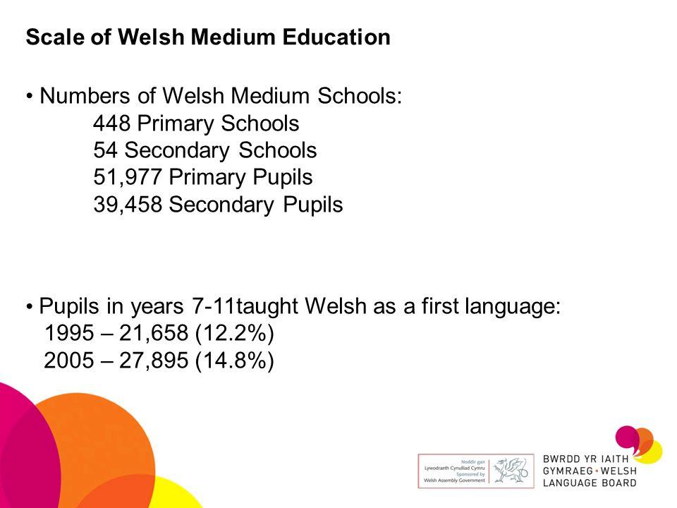 Numbers of Welsh Medium Schools: 448 Primary Schools 54 Secondary Schools 51,977 Primary Pupils 39,458 Secondary Pupils Pupils in years 7-11taught Wel