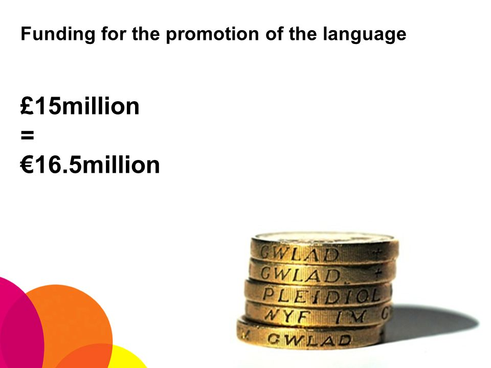Funding for the promotion of the language £15million = 16.5million