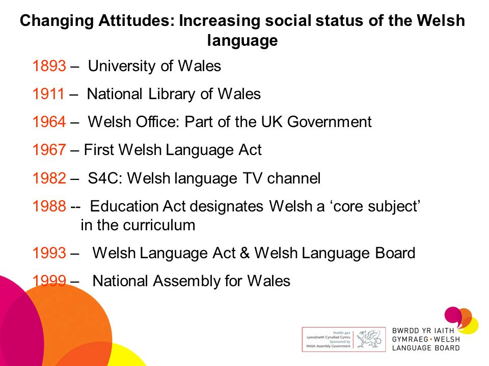 Changing Attitudes: Increasing social status of the Welsh language 1893 – University of Wales 1911 – National Library of Wales 1964 – Welsh Office: Pa