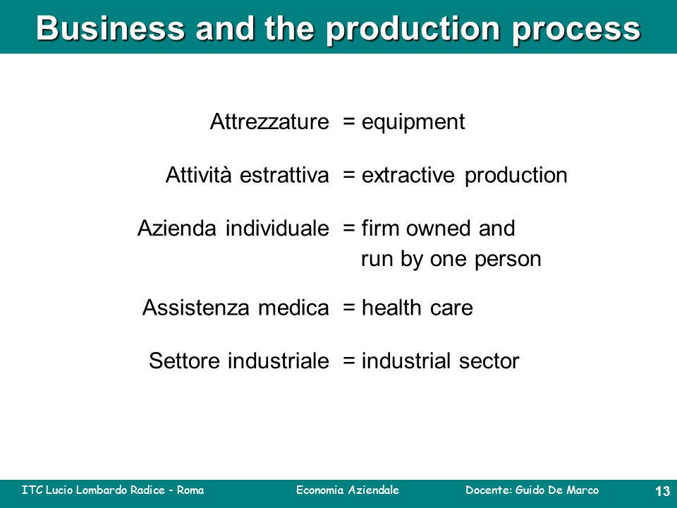 ITC Lucio Lombardo Radice - Roma Economia Aziendale Docente: Guido De Marco 12 Business and the production process Equipment= attrezzature Extractive production= attività estrattiva Firm owned and run by one person = azienda individuale Healthcare = settore industrialeIndustrial sector = assistenza medica