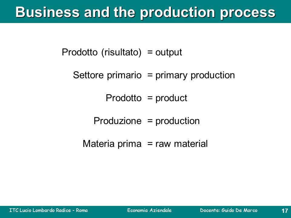 ITC Lucio Lombardo Radice - Roma Economia Aziendale Docente: Guido De Marco 16 Business and the production process Output= prodotto (risultato) Primary production= settore primario Product= prodotto (finale) Production = materia prima Raw material = produzione