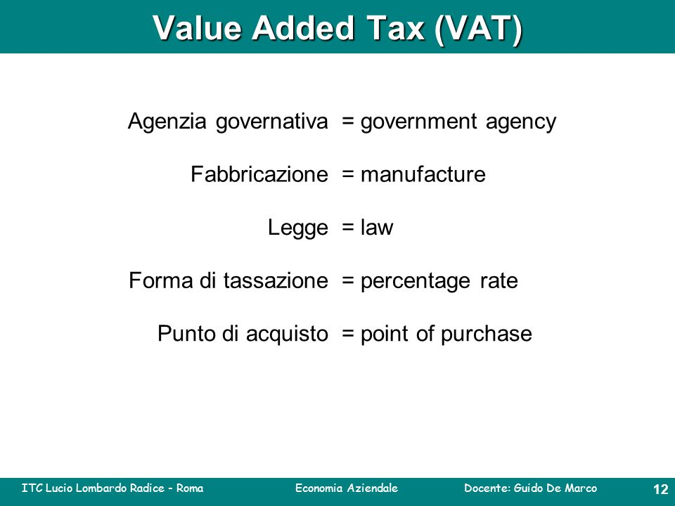 ITC Lucio Lombardo Radice - Roma Economia Aziendale Docente: Guido De Marco 11 Value Added Tax (VAT) = agenzia governativaGovernment agency = fabbricazioneManufacture = leggeLaw = forma di tassazione Point of purchase = punto di acquisto Percentage rate