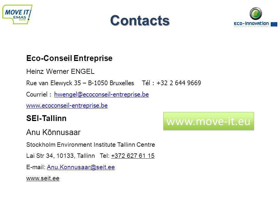 Contacts Eco-Conseil Entreprise Heinz Werner ENGEL Rue van Elewyck 35 – B-1050 Bruxelles Tél : +32 2 644 9669 Courriel : hwengel@ecoconseil-entreprise.behwengel@ecoconseil-entreprise.be www.ecoconseil-entreprise.be SEI-Tallinn Anu Kõnnusaar Stockholm Environment Institute Tallinn Centre Lai Str 34, 10133, Tallinn Tel: +372 627 61 15 E-mail: Anu.Konnusaar@seit.eeAnu.Konnusaar@seit.ee www.seit.ee www.move-it.eu