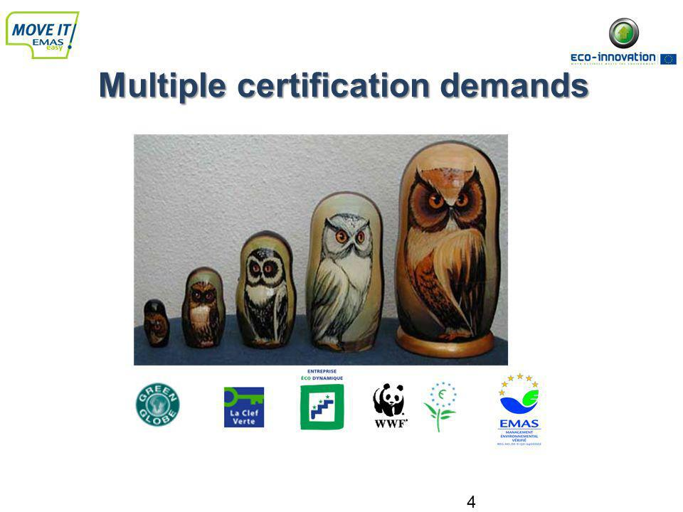 4 Multiple certification demands
