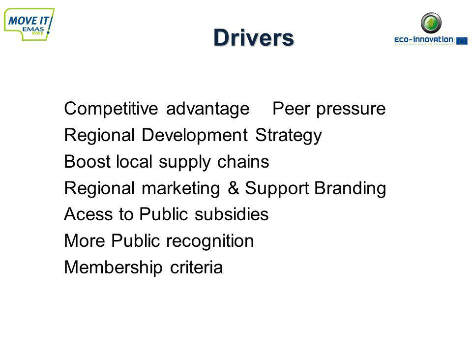 Drivers Competitive advantage Peer pressure Regional Development Strategy Boost local supply chains Regional marketing & Support Branding Acess to Public subsidies More Public recognition Membership criteria