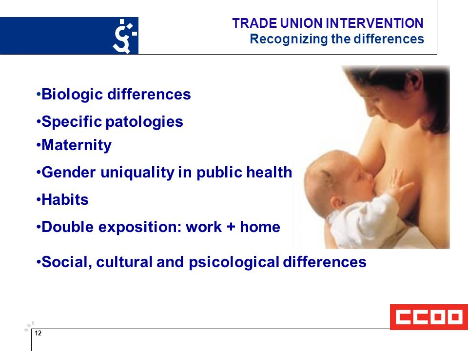 12 TRADE UNION INTERVENTION Recognizing the differences Biologic differences Specific patologies Maternity Gender uniquality in public health Habits D