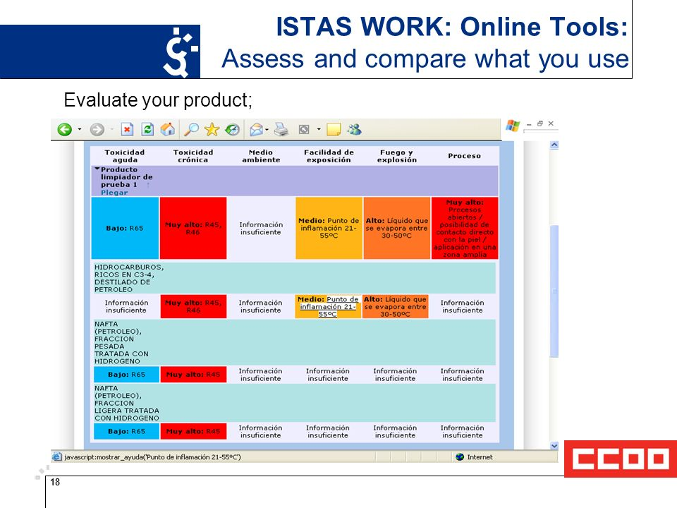 18 ISTAS WORK: Online Tools: Assess and compare what you use Evaluate your product;