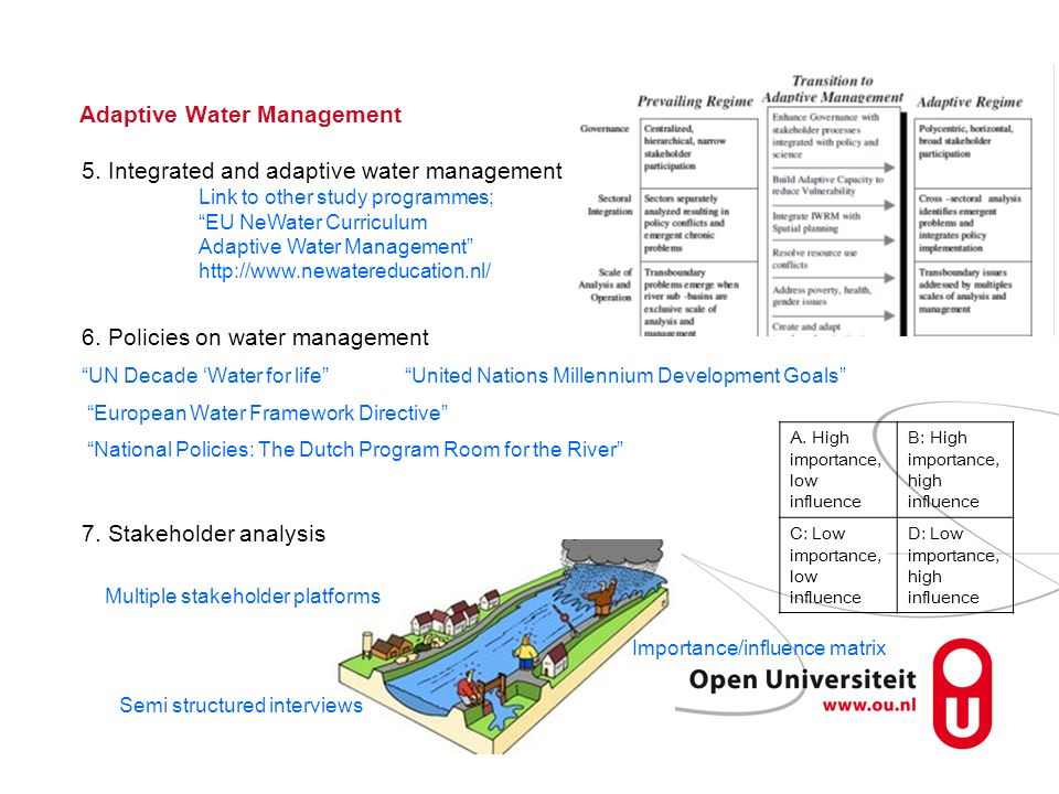 Adaptive Water Management 5. Integrated and adaptive water management 6. Policies on water management UN Decade Water for life United Nations Millenni