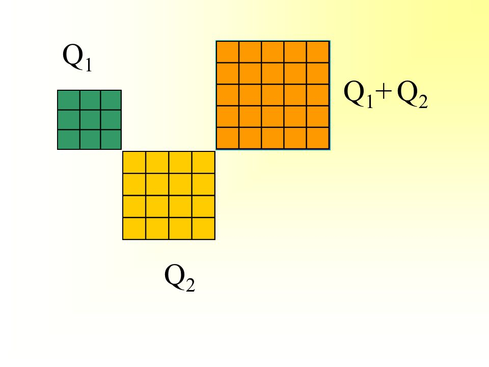 C 2 + c 2 = i 2 8 2 + 6 2 = i 2 64 + 36 = 100
