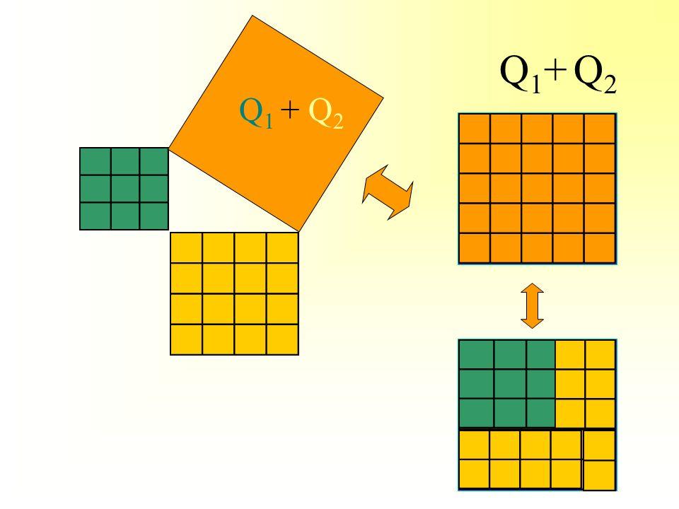 Q1Q1 Q2Q2 Q1+ Q2Q1+ Q2