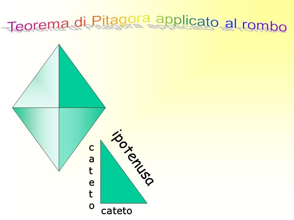 Teorema di Pitagora applicato al triangolo isoscele. C AB H Dati h=12cm b=10cm CH=altezza=cateto HB=1\2base=cateto CB=lato=ipotenusa 13*2=26 cm 2 lati