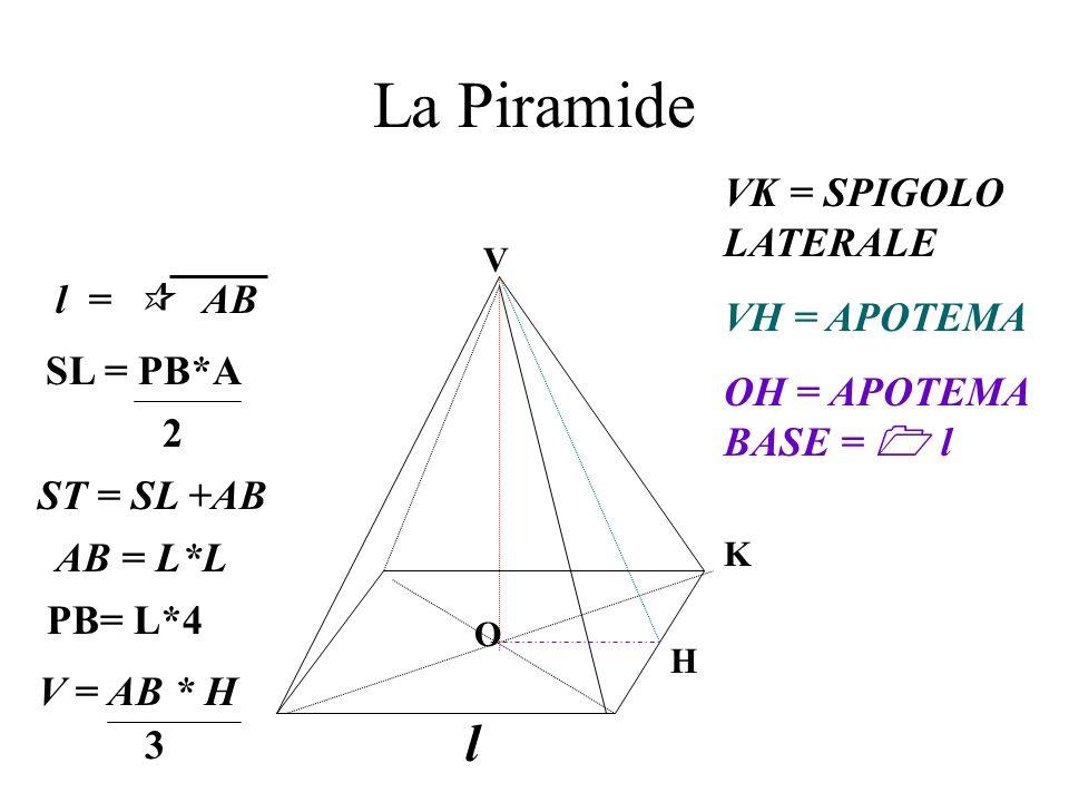 Con base quadrata *Apotema *apotema di base *altezza a h v o l