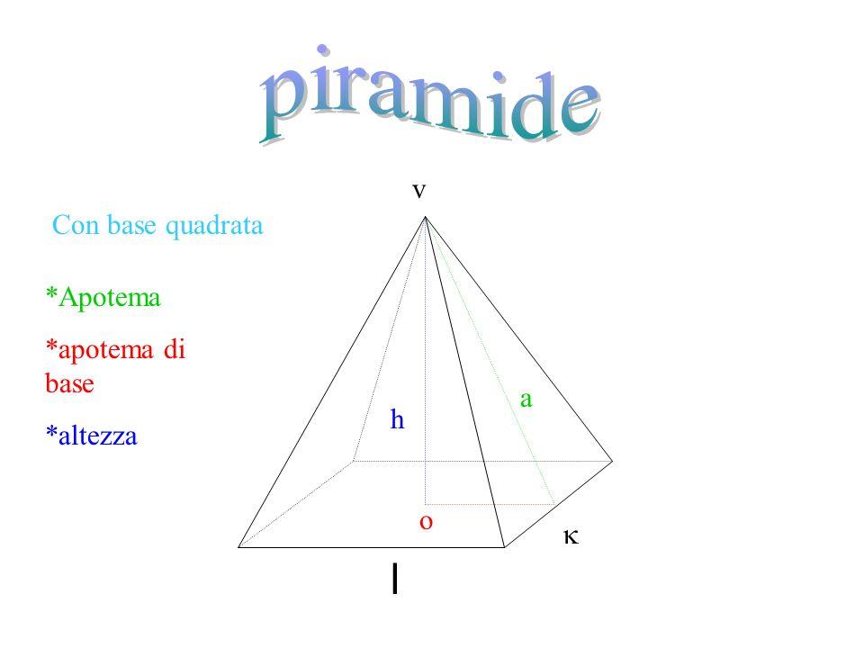 La Piramide l H K V O l = AB SL = PB*A 2 ST = SL +AB AB = L*L PB= L*4 V = AB * H 3 VK = SPIGOLO LATERALE VH = APOTEMA OH = APOTEMA BASE = l