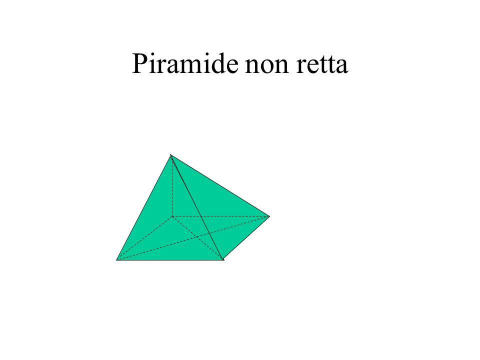 Apotema Apotema di base =1/2 l Spigolo di base = l Altezza Spigolo laterale