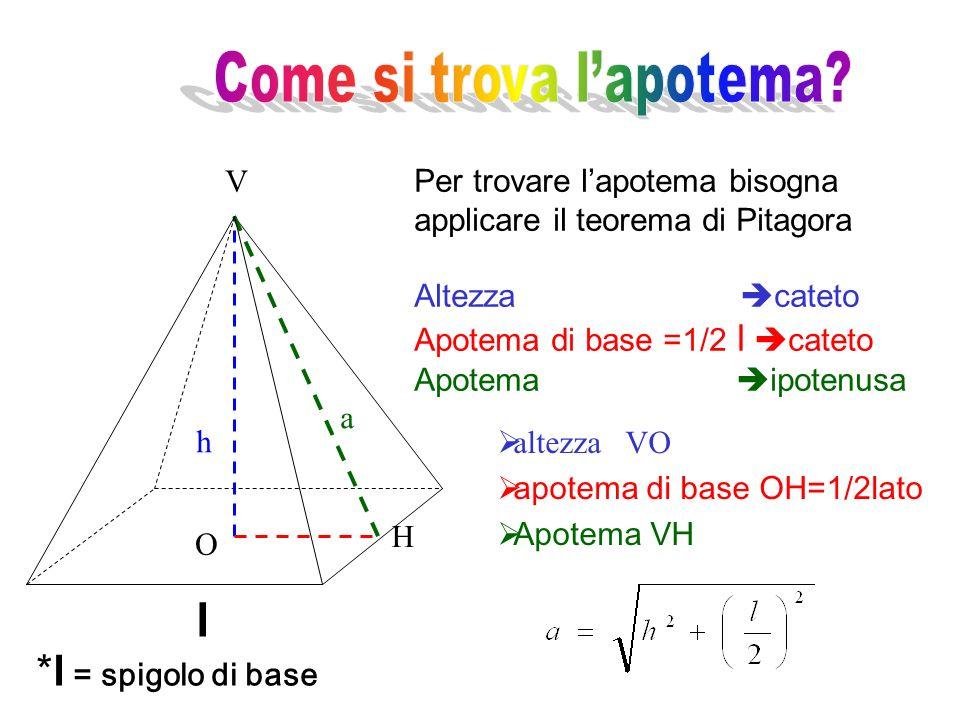 Con base quadrata * Apotema *apotema di base *altezza *l = spigolo di base a h v o l H